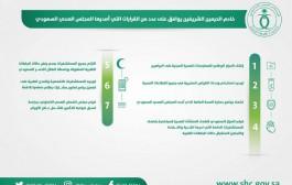 صدور موافقة خادم الحرمين الشريفين على عددٍ من قرارات المجلس الصحي السعودي