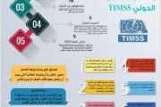 تعليم نجران ينشر ثقافة الاختبارات الدولية TIMSS- PIRLS-PISA