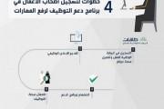 صندوق تنمية الموارد البشرية : 4 خطوات لتسجيل أصحاب الأعمال في برنامج دعم التوظيف لرفع المهارات