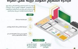 وزارة العمل والتنمية الاجتماعية تعلن إطلاق مبادرة التنظيم الموحد لبيئة عمل المرأة