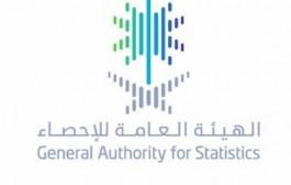 الهيئة العامة للإحصاء تصدر نتائج مسح الحيازات الزراعية لعام 2018م