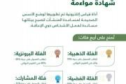 مواءمة: 8 معايير للحصول على شهادة