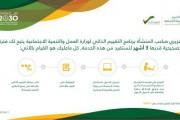وزارة العمل والتنمية الاجتماعية تدعو المنشآت الكبيرة والمتوسطة لـ