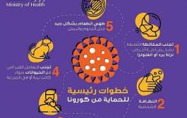 وزارة الصحة: 5 خطوات للحماية من فيروس كورونا