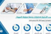 هيئة التخصصات الصحية تعلن نسب النجاح لاختبار الرخصة السعودية في الجامعات