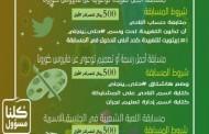 مبادرة حتى ينجلي لنادي مدرسة الحي بإبتدائية الإمام مسلم بنجران