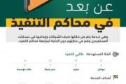 وزارة العدل تطلق خدمة صرف الشيكات عن بعد في محاكم التنفيذ تيسيراً على المستفيدين واختصاراً للوقت والجهد