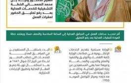 وزير العدل يقر خطة عودة العمل للمقرات العدلية بعد رفع التعليق