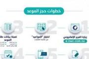 المياه الوطنية تطلق خدمة (موعد) عبر فرعها الإلكتروني