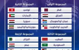 قرعة كأس العرب FIFA : الأخضر في المجموعة الثالثة