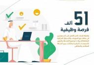 الراجحي يصدر (3) قرارات تقضي بقصر العمل في المجمعات التجارية المغلقة على السعوديين،وزيادة نسب التوطين في منافذ بيع المطاعم والمقاهي وأسواق التموين المركزية