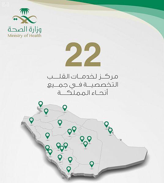 الصحة : زيادة بنسبة 69% في تغطية خدمات القسطرة القلبية