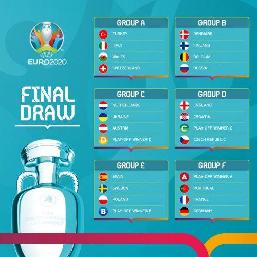 قرعة كأس أوروبا 2020: فرنسا وألمانيا والبرتغال في المجموعة الأقوى