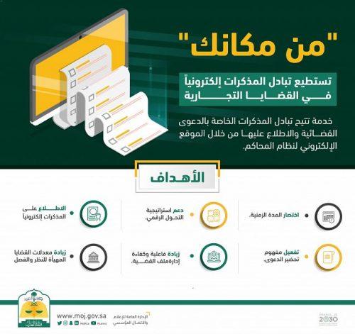 وزارة العدل: تبادل المذكرات إلكترونيًا لتعزز سهولة إجراءات التقاضي