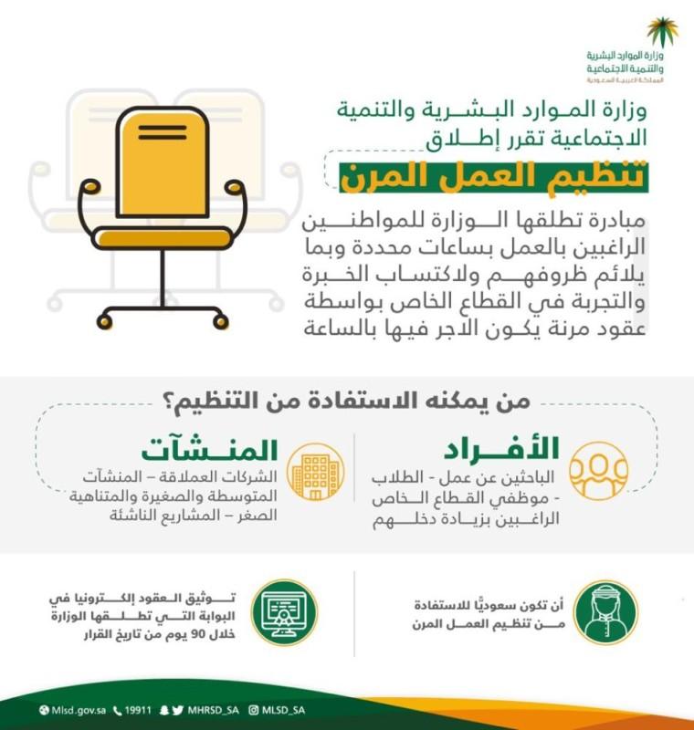 وزارة الموارد البشرية تطلق تنظيم العمل المرن