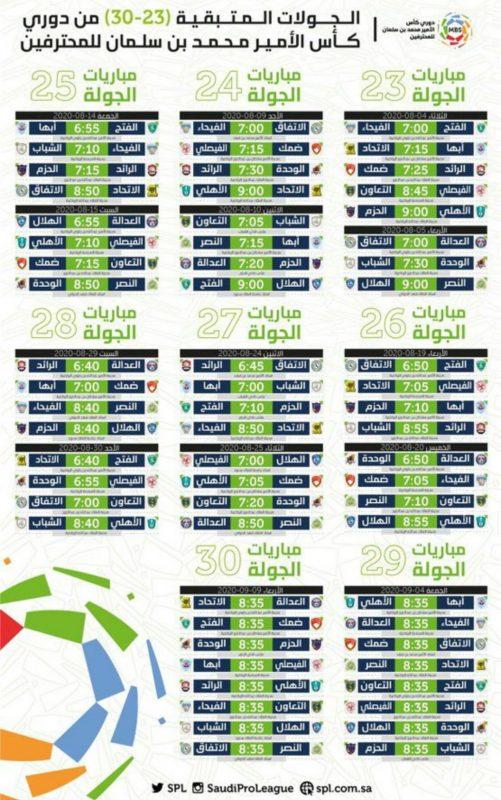 إعلان مواعيد الجولات المتبقية من مسابقة دوري كأس الأمير محمد بن سلمان للمحترفين